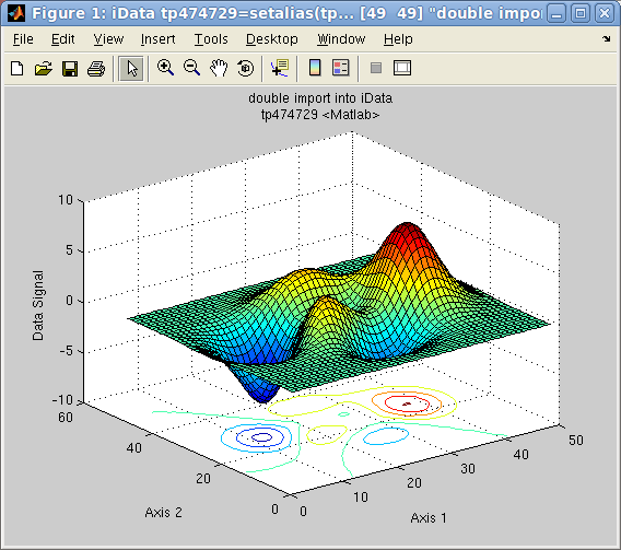 iData_plot_2d_surfc: plot(a,'surfc')