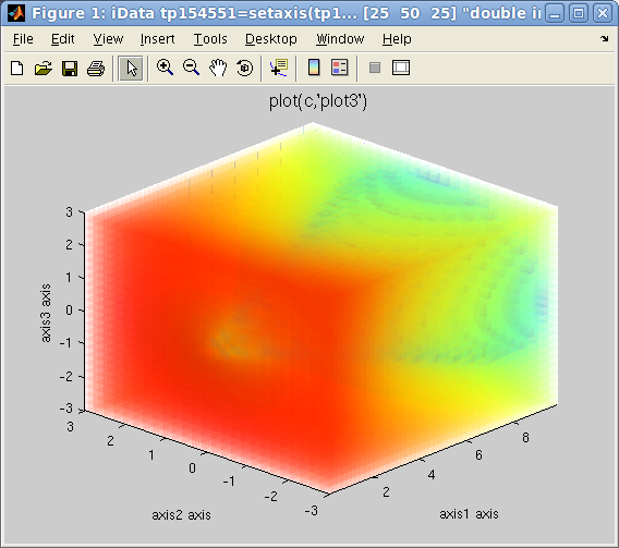 How to do a 3D plot of a grid with scalar values at every