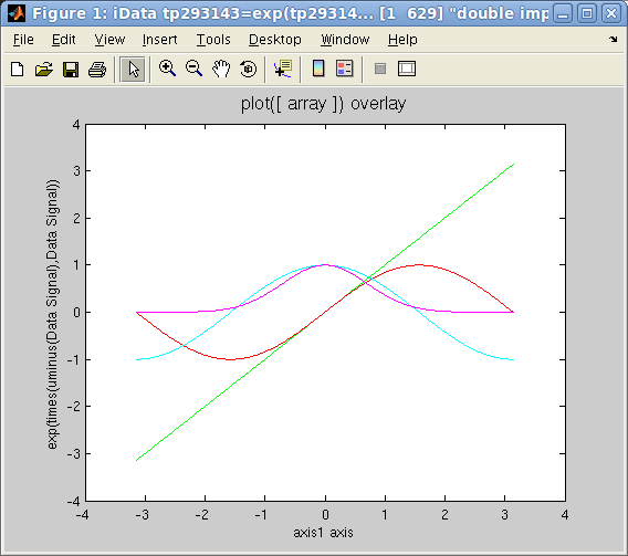 iData_plot_overlay: plot([array])