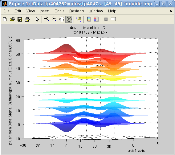 iData_plot_overlay_2D: plot([array])