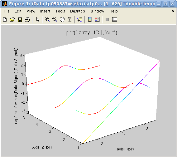 iData_plot_sidebyside: plot([ array_1D ], 'surf')