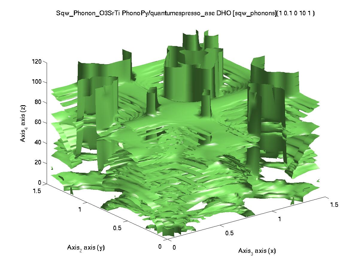 iFit: Models: Phonons Tutorial